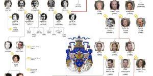 Toda la información de los árboles genealógicos de la familia Borbón