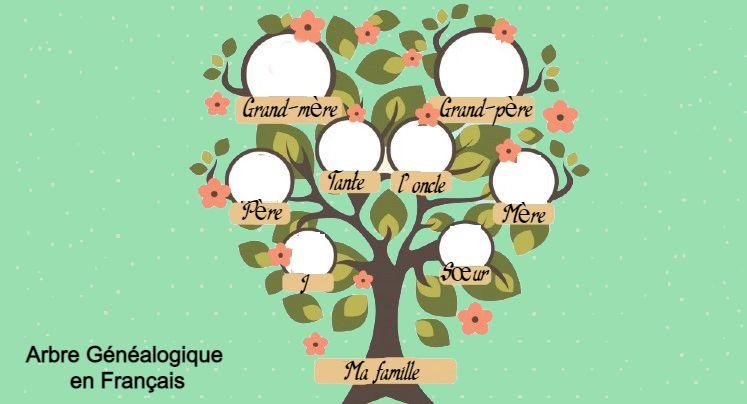 Un árbol de la familia para rellenar en francés