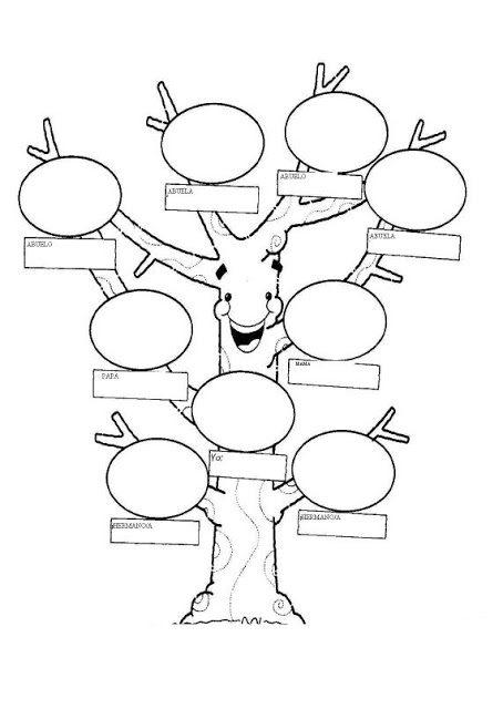 Cómo colorear un árbol genealógico para colorear para niños
