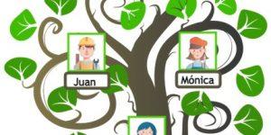 Cómo rellenar un árbol genealógico